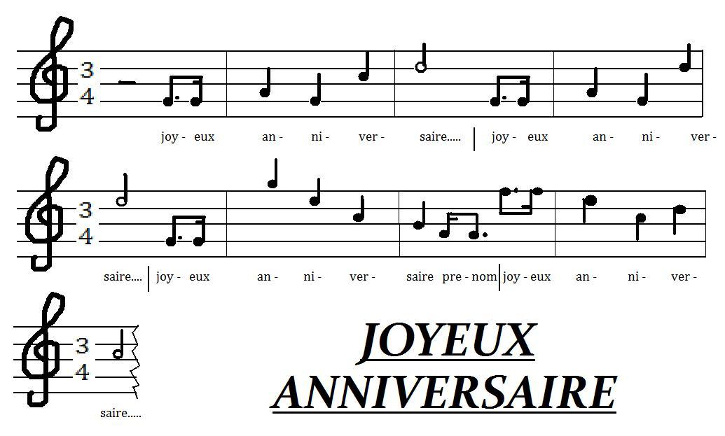 partition piano joyeux anniversaire pdf